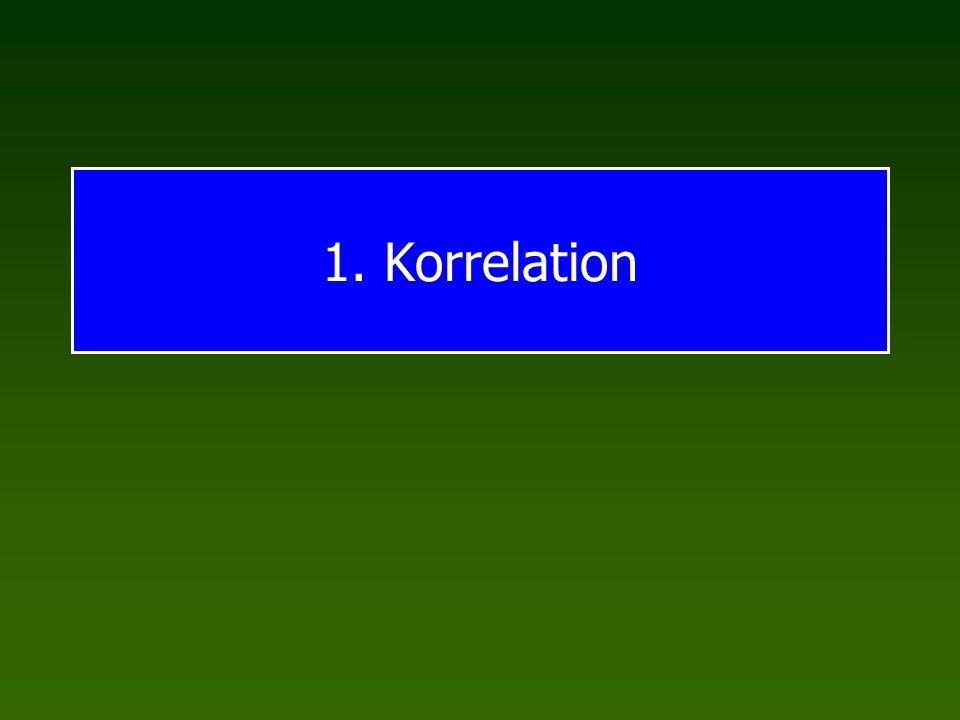 1. Korrelation