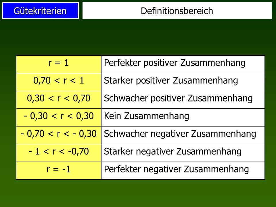 DefinitionsbereichPerfekter positiver Zusammenhang. r = 1. Starker positiver Zusammenhang. 0,70 < r < 1.