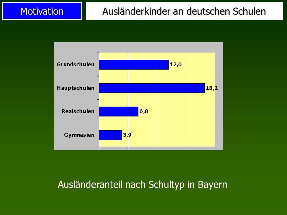 Ausländerkinder an deutschen Schulen