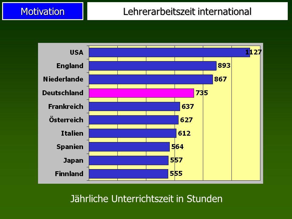 Lehrerarbeitszeit international