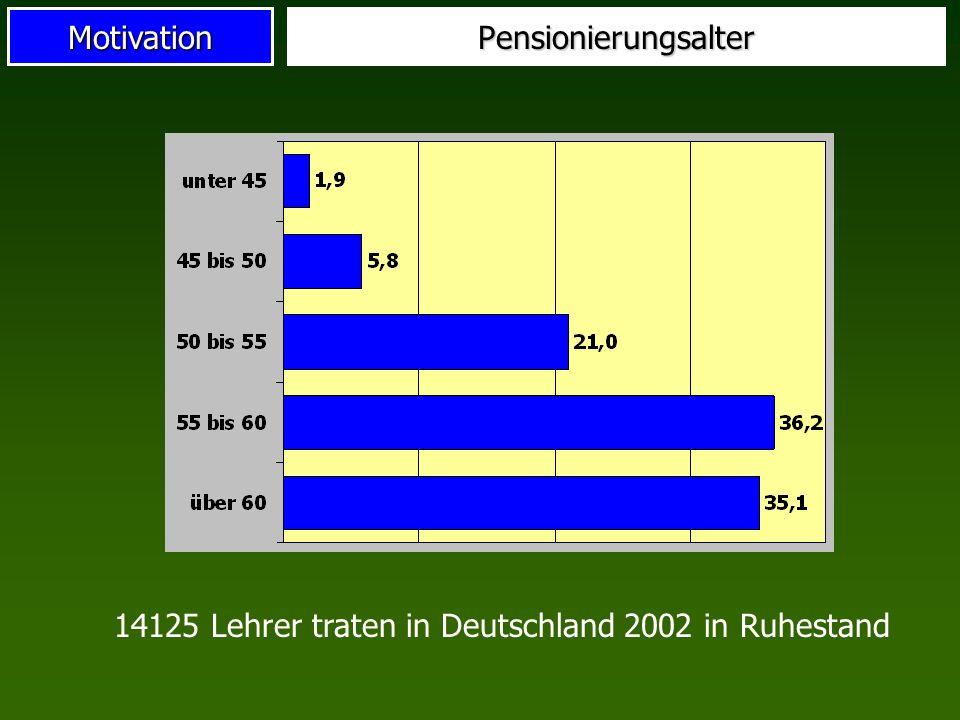 Pensionierungsalter 14125 Lehrer traten in Deutschland 2002 in Ruhestand