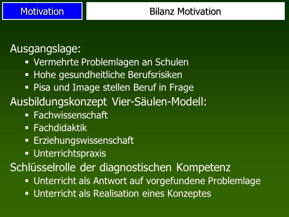 Ausbildungskonzept Vier-Säulen-Modell: