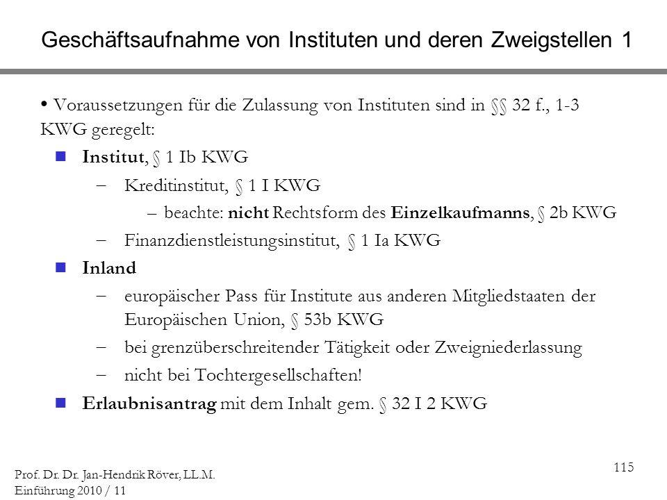 Geschäftsaufnahme von Instituten und deren Zweigstellen 1