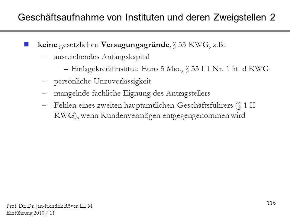 Geschäftsaufnahme von Instituten und deren Zweigstellen 2