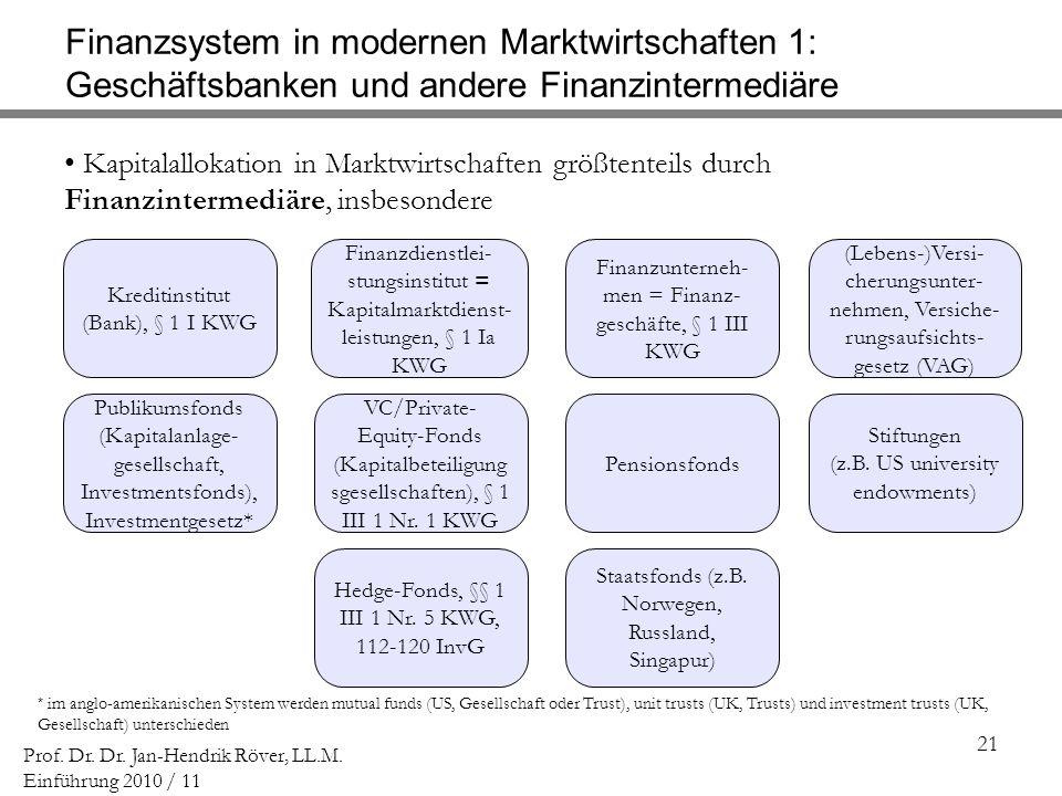 Finanzsystem in modernen Marktwirtschaften 1: Geschäftsbanken und andere Finanzintermediäre