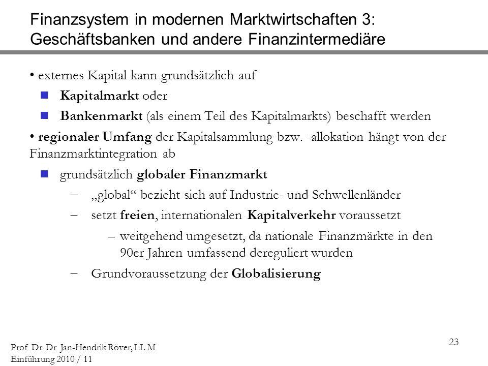 Finanzsystem in modernen Marktwirtschaften 3: Geschäftsbanken und andere Finanzintermediäre