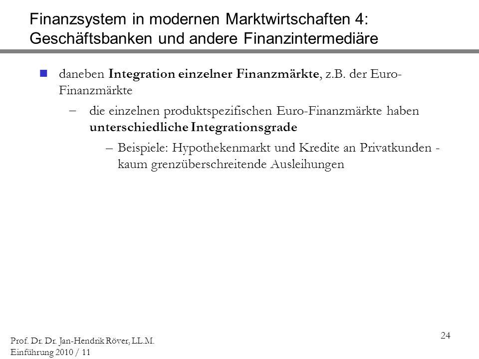 Finanzsystem in modernen Marktwirtschaften 4: Geschäftsbanken und andere Finanzintermediäre