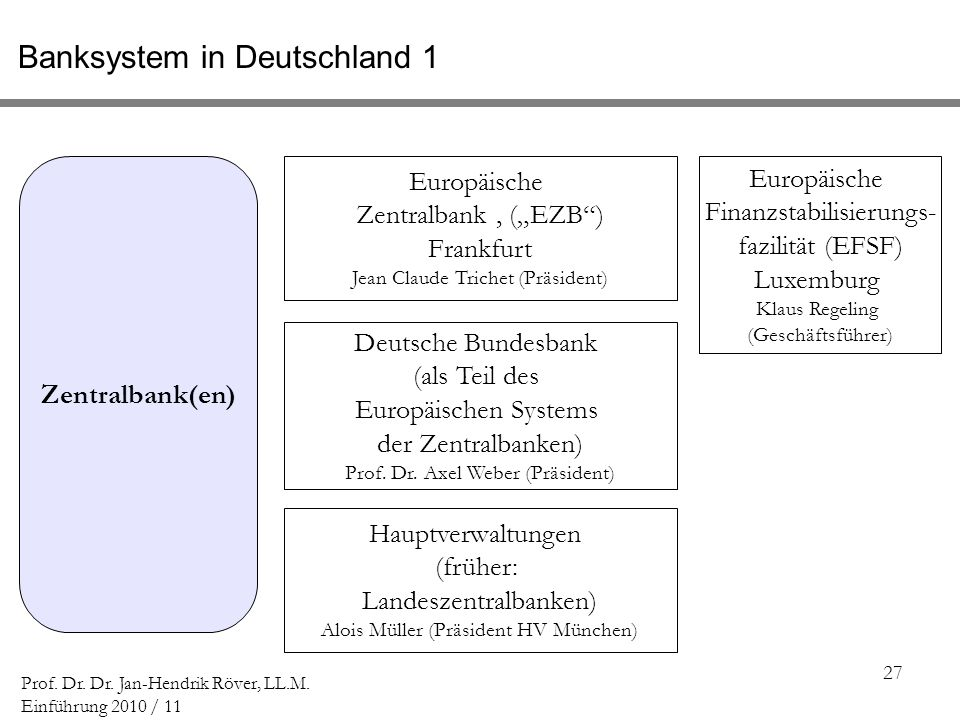 Banksystem in Deutschland 1