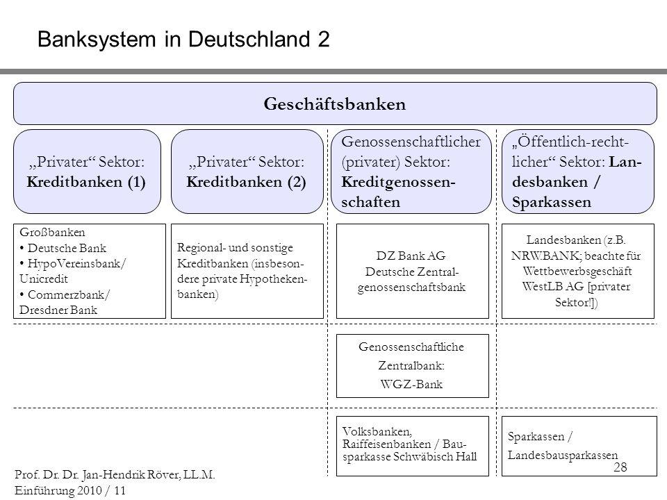 Banksystem in Deutschland 2