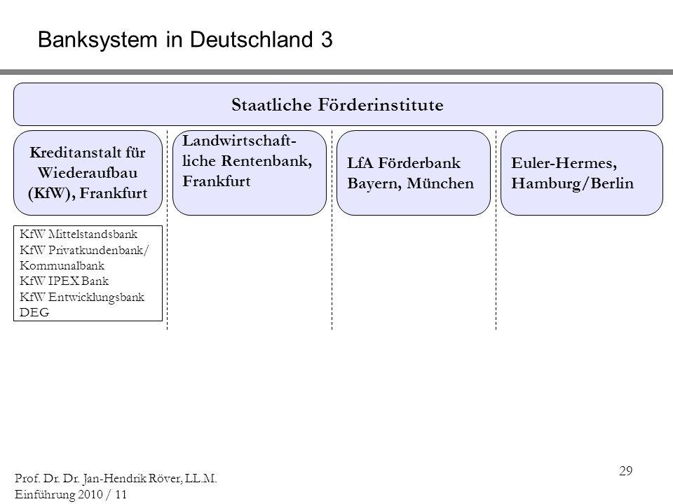 Banksystem in Deutschland 3