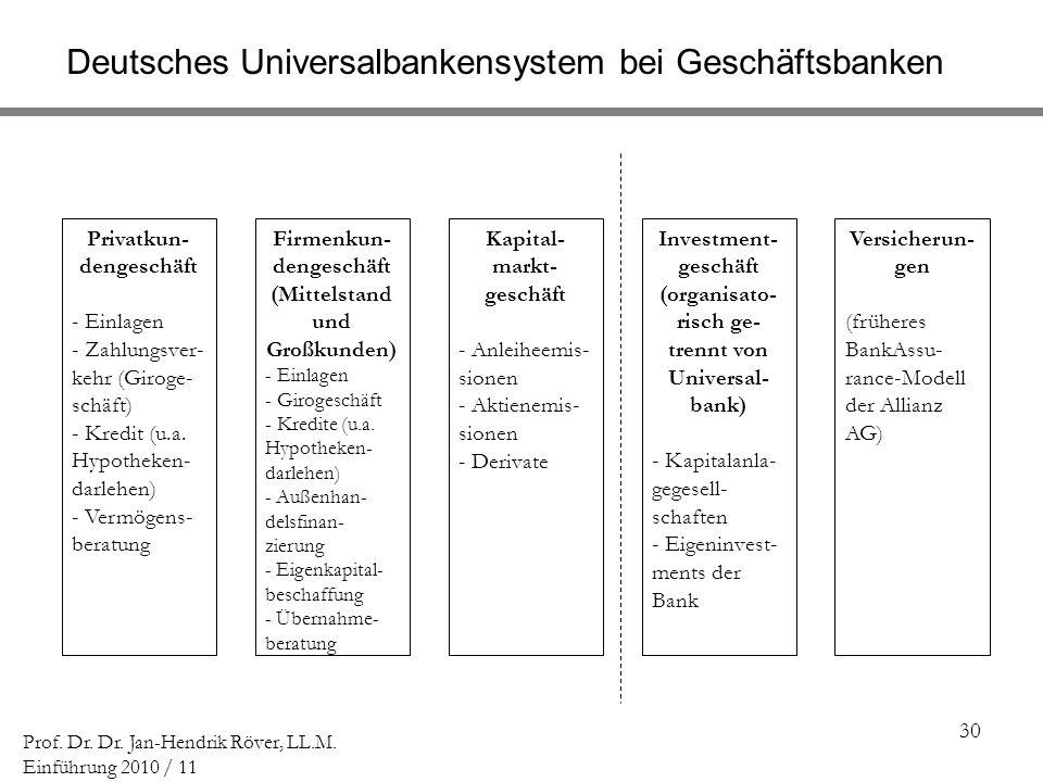 Deutsches Universalbankensystem bei Geschäftsbanken