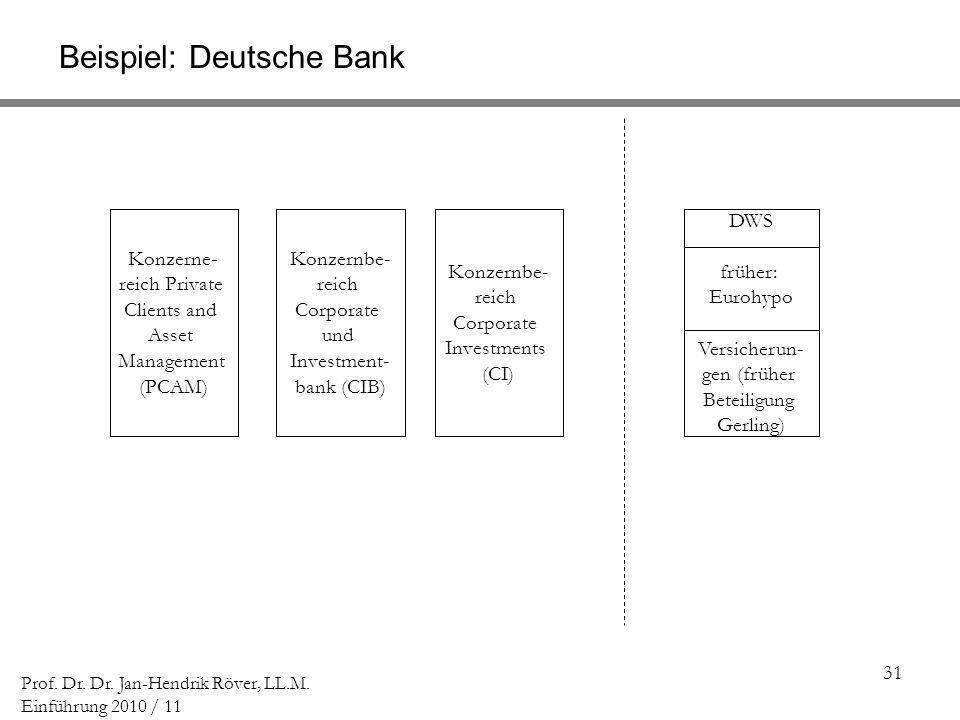 Beispiel: Deutsche Bank