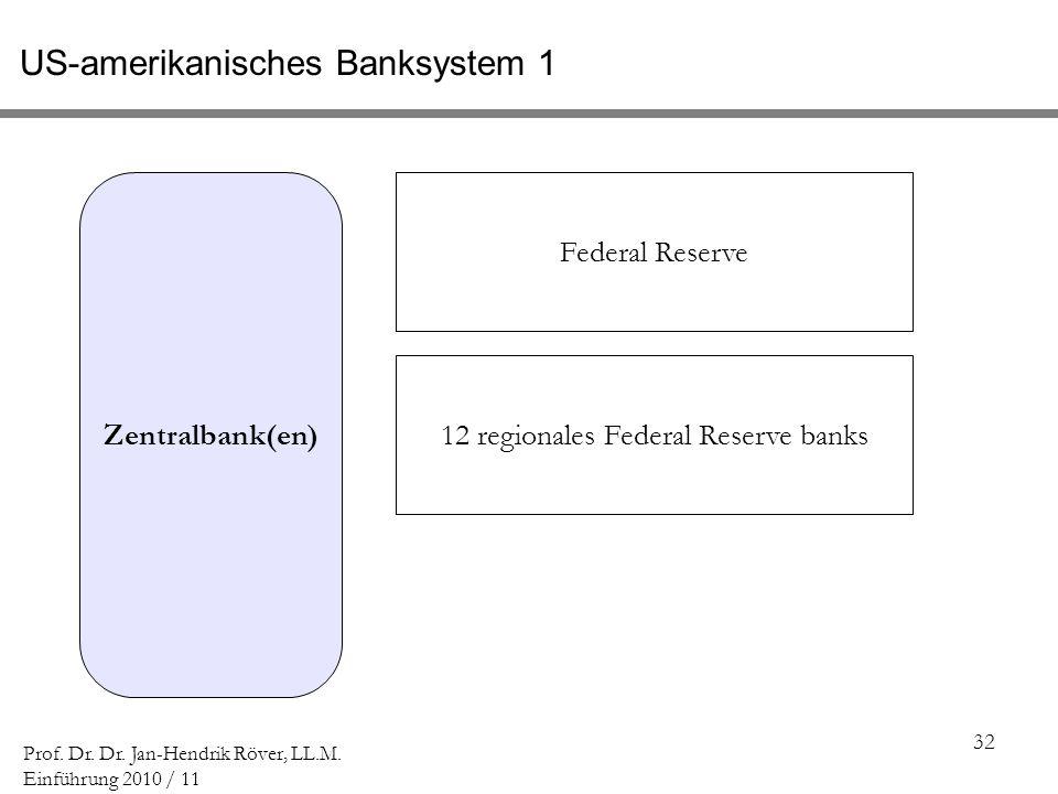 US-amerikanisches Banksystem 1