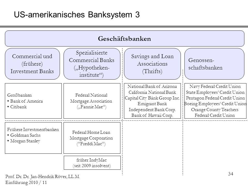 US-amerikanisches Banksystem 3