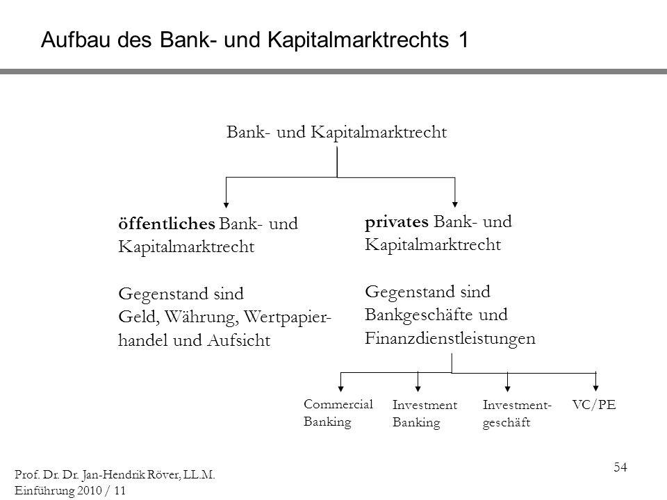 Aufbau des Bank- und Kapitalmarktrechts 1