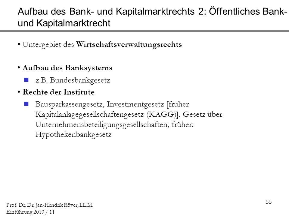 Aufbau des Bank- und Kapitalmarktrechts 2: Öffentliches Bank- und Kapitalmarktrecht