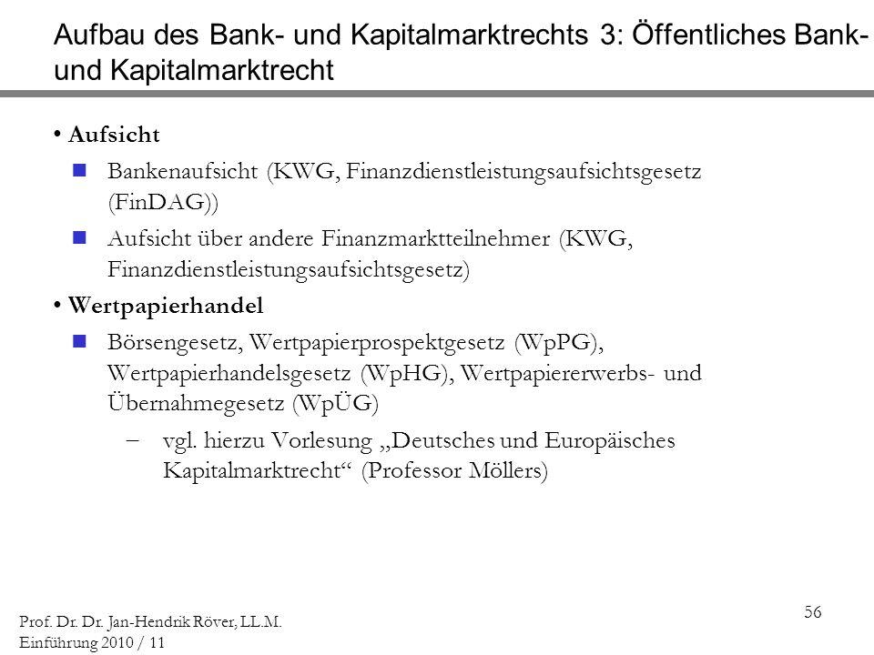 Aufbau des Bank- und Kapitalmarktrechts 3: Öffentliches Bank- und Kapitalmarktrecht