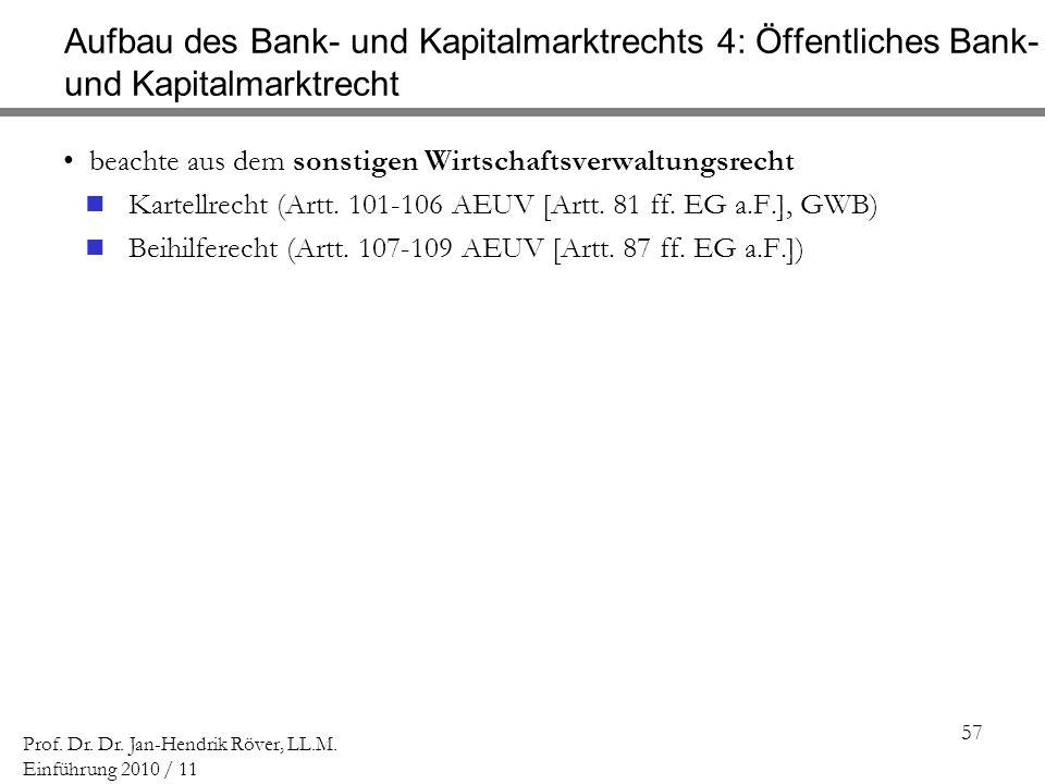 Aufbau des Bank- und Kapitalmarktrechts 4: Öffentliches Bank- und Kapitalmarktrecht
