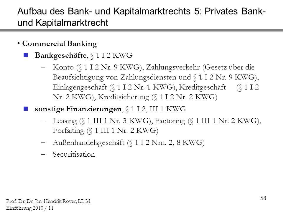 Aufbau des Bank- und Kapitalmarktrechts 5: Privates Bank- und Kapitalmarktrecht