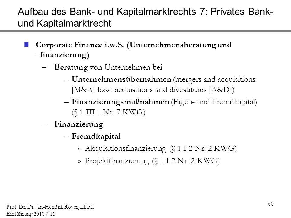 Aufbau des Bank- und Kapitalmarktrechts 7: Privates Bank- und Kapitalmarktrecht
