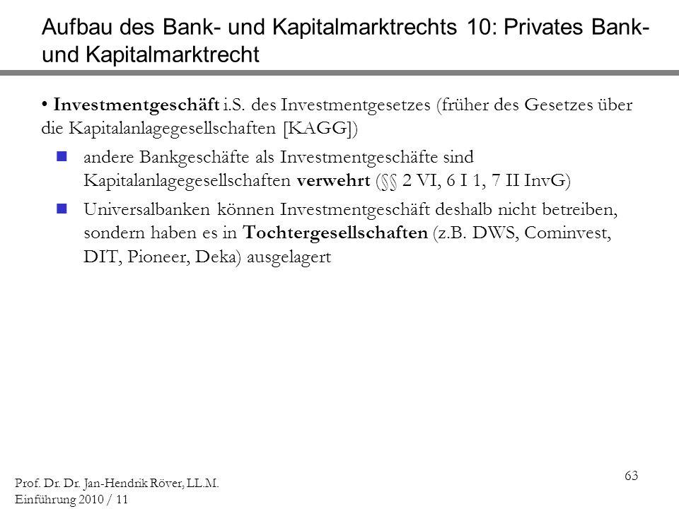 Aufbau des Bank- und Kapitalmarktrechts 10: Privates Bank- und Kapitalmarktrecht