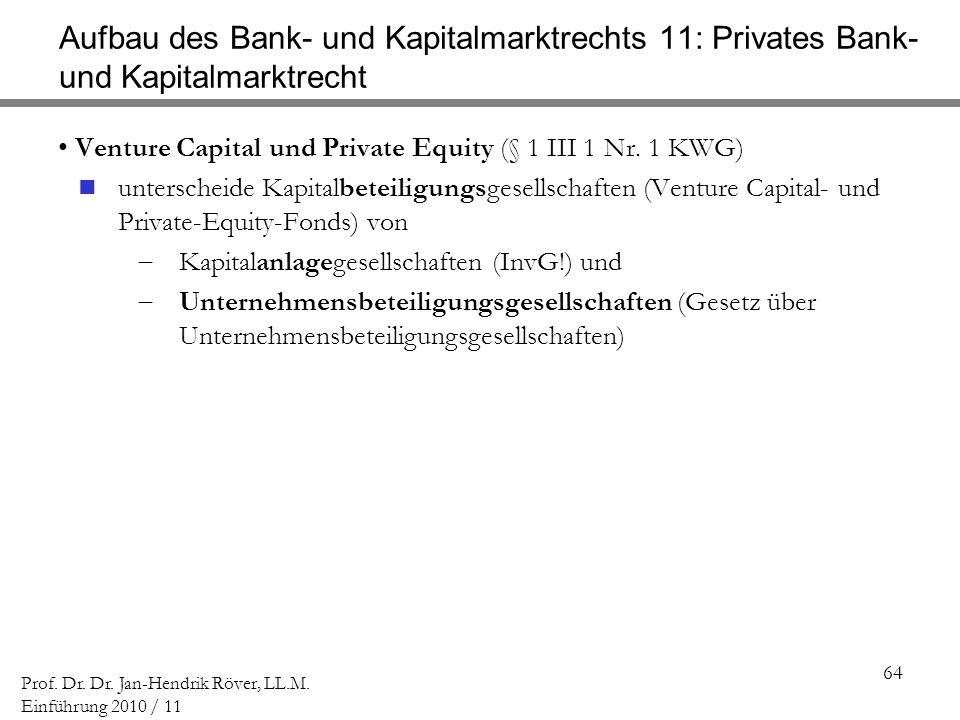 Aufbau des Bank- und Kapitalmarktrechts 11: Privates Bank- und Kapitalmarktrecht