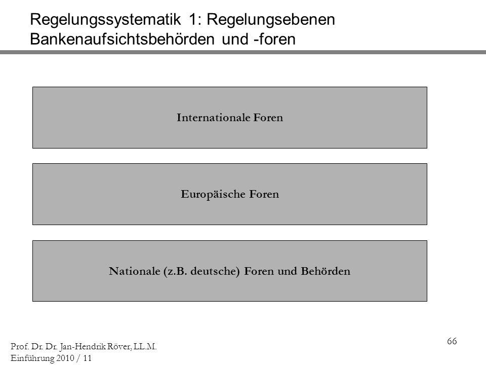 Nationale (z.B. deutsche) Foren und Behörden