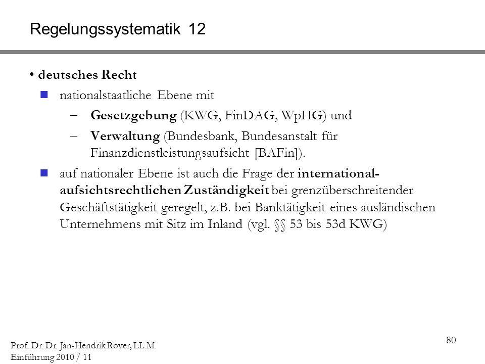 Regelungssystematik 12 deutsches Recht nationalstaatliche Ebene mit