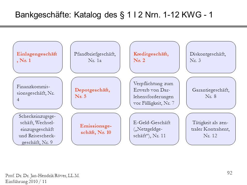 Bankgeschäfte: Katalog des § 1 I 2 Nrn. 1-12 KWG - 1