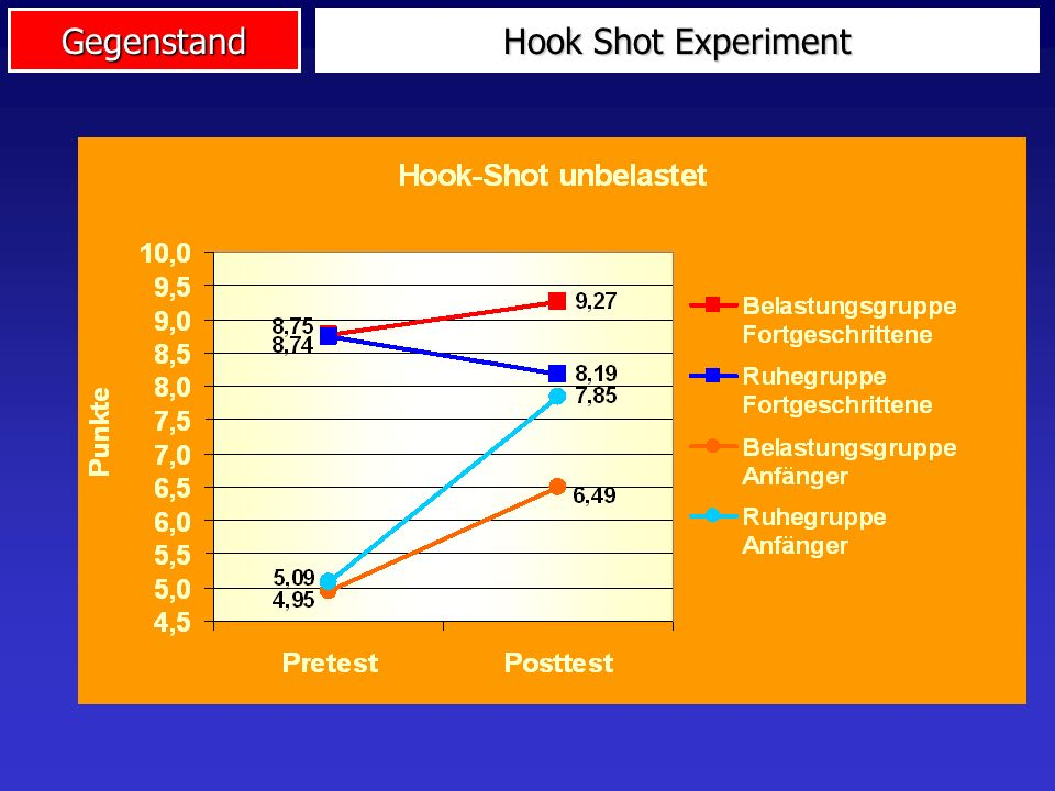 Hook Shot Experiment