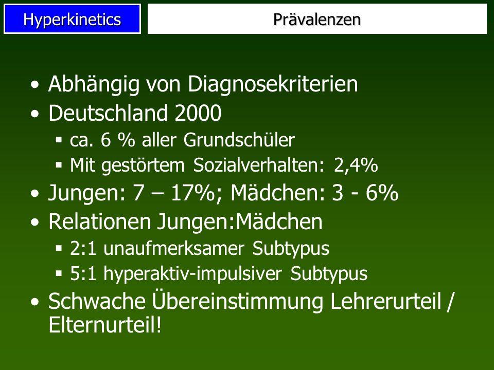 Abhängig von Diagnosekriterien Deutschland 2000