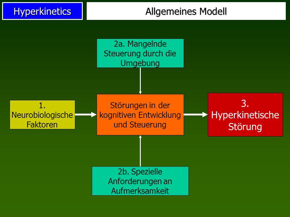 3. Hyperkinetische Störung