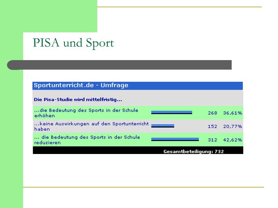 PISA und Sport