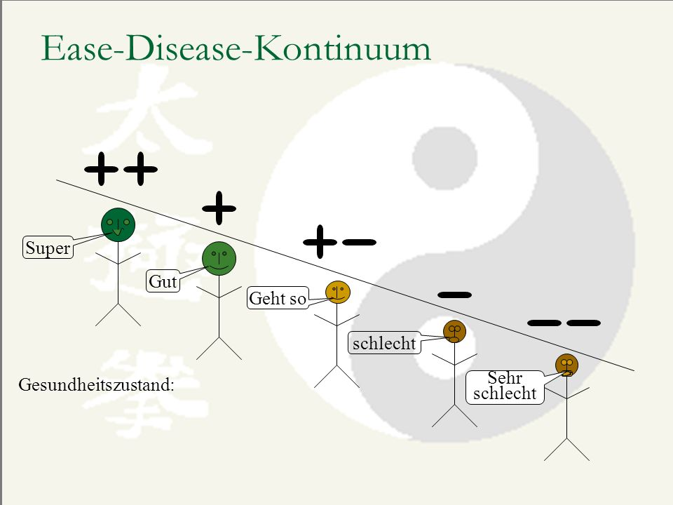 Ease-Disease-Kontinuum