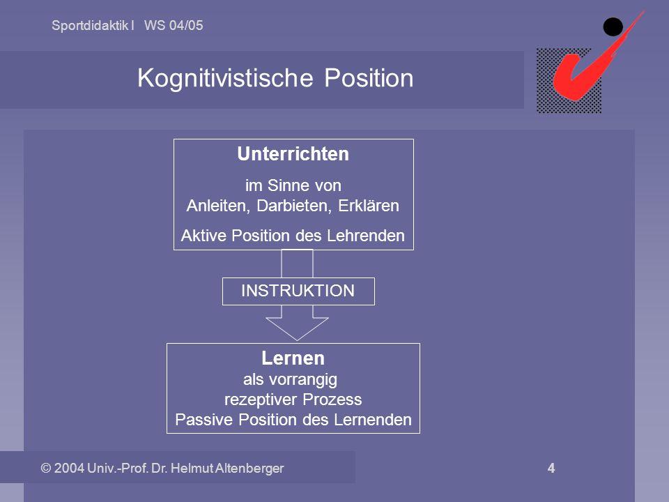 Kognitivistische Position