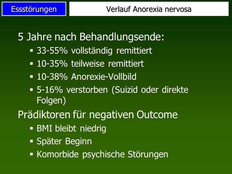 Verlauf Anorexia nervosa