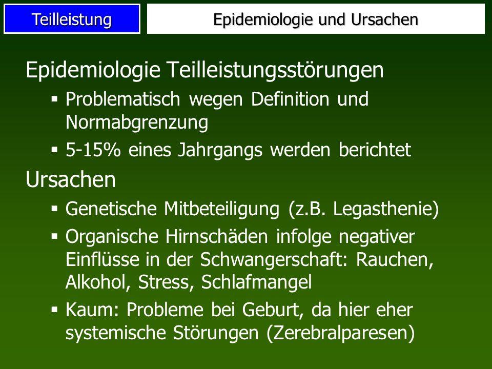Epidemiologie und Ursachen
