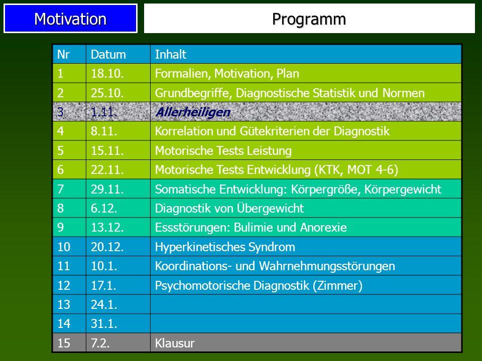 Programm Nr Datum Inhalt 1 18.10. Formalien, Motivation, Plan 2 25.10.