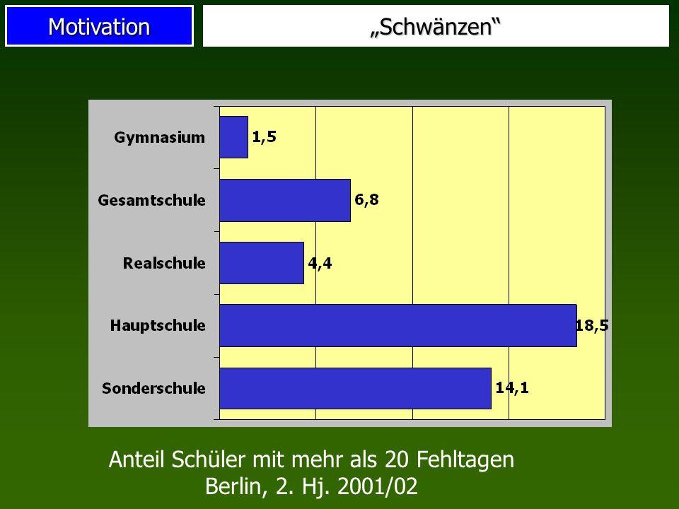 Anteil Schüler mit mehr als 20 Fehltagen Berlin, 2. Hj. 2001/02