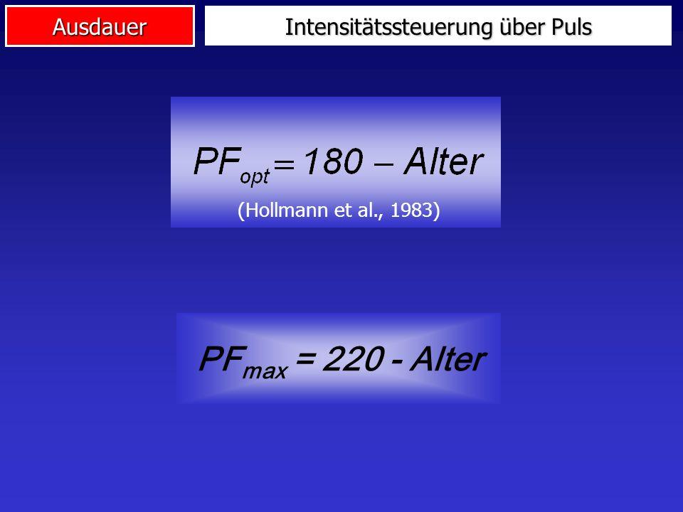 Intensitätssteuerung über Puls