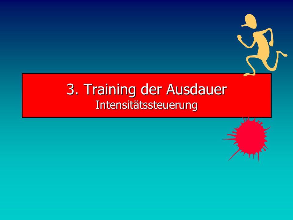 3. Training der Ausdauer Intensitätssteuerung