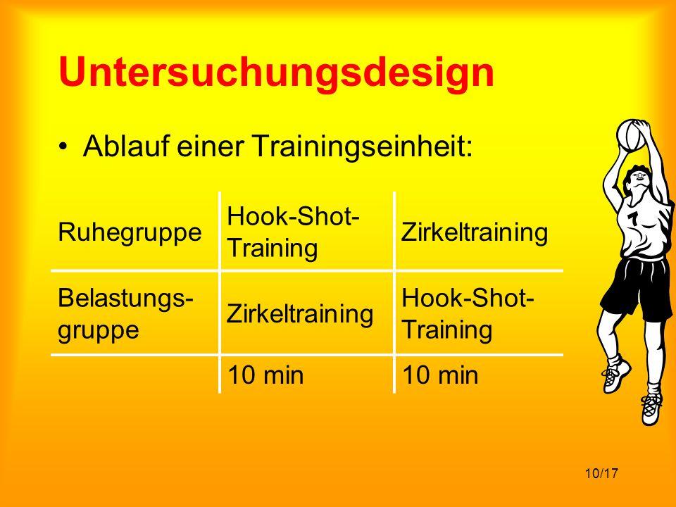 Untersuchungsdesign Ablauf einer Trainingseinheit: Ruhegruppe