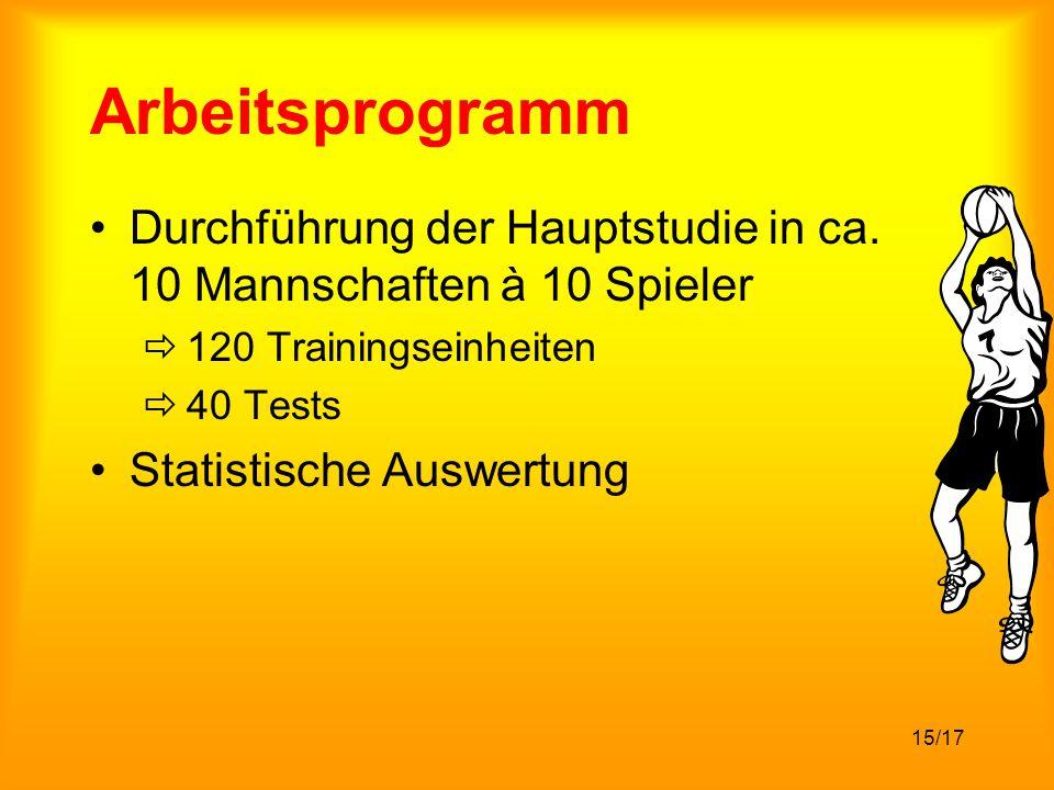 Arbeitsprogramm Durchführung der Hauptstudie in ca. 10 Mannschaften à 10 Spieler. 120 Trainingseinheiten.