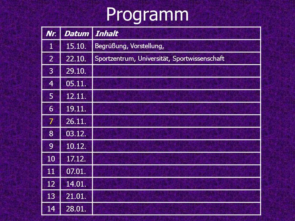 Programm Nr. Datum Inhalt 1 15.10. 2 22.10. 3 29.10. 4 05.11. 5 12.11.