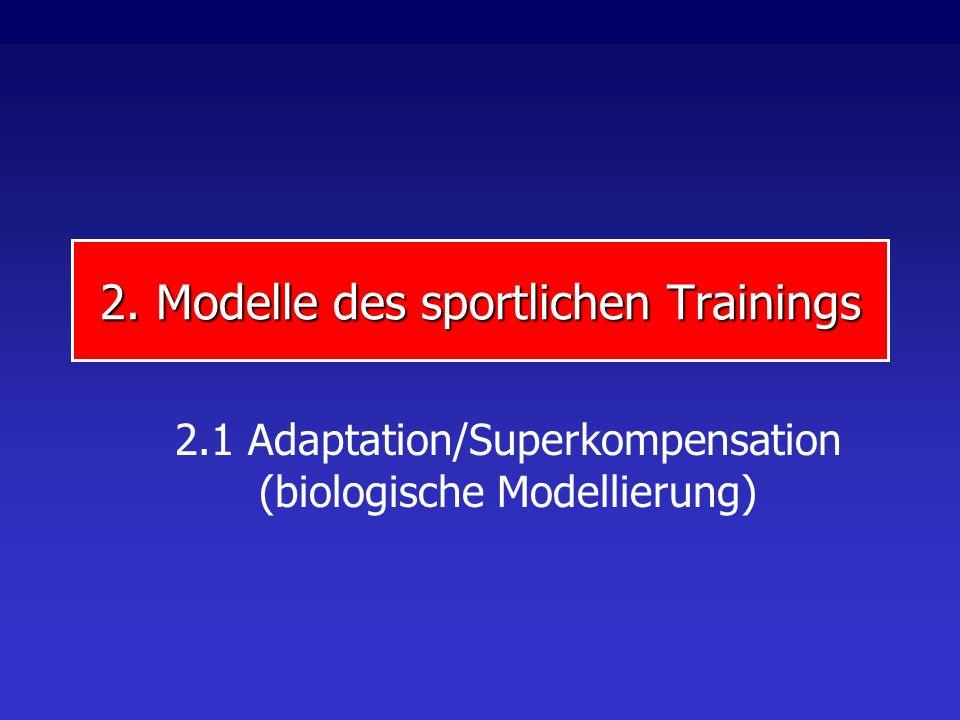 2. Modelle des sportlichen Trainings