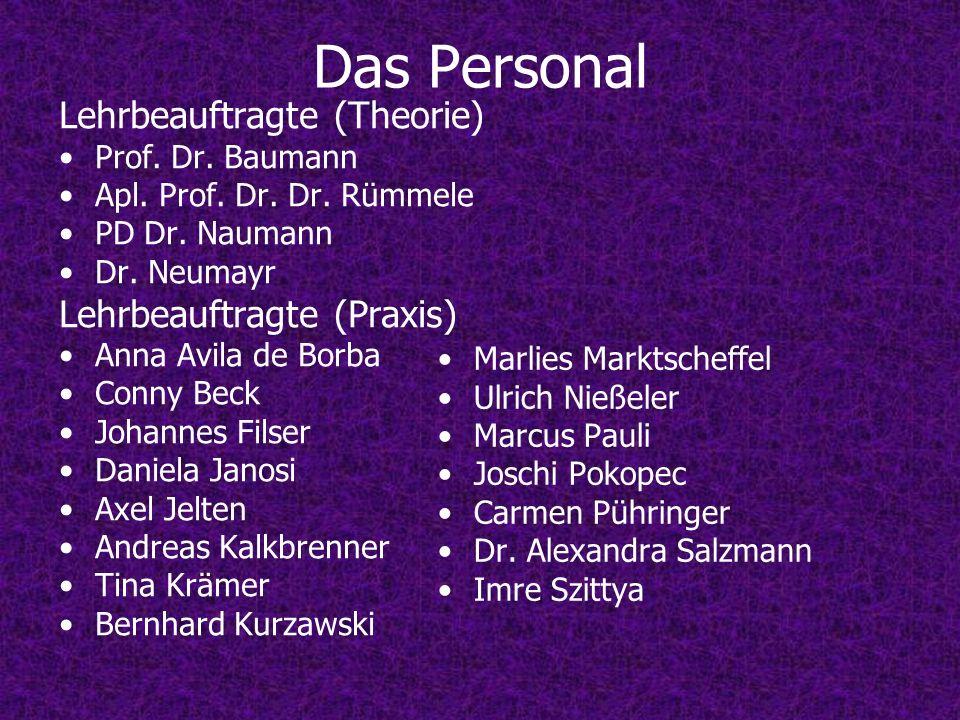 Das Personal Lehrbeauftragte (Theorie) Lehrbeauftragte (Praxis)
