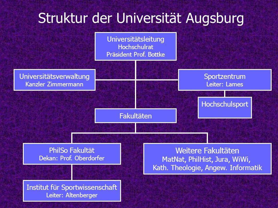 Struktur der Universität Augsburg
