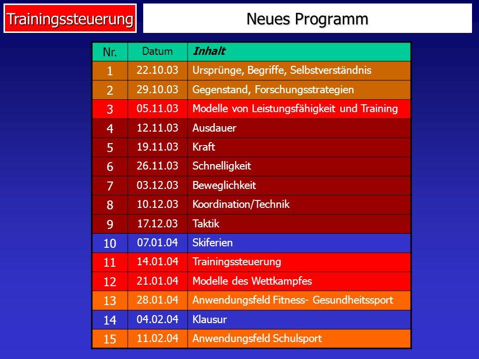 Neues Programm Nr. 1 2 3 4 5 6 7 8 9 10 11 12 13 14 15 Datum Inhalt
