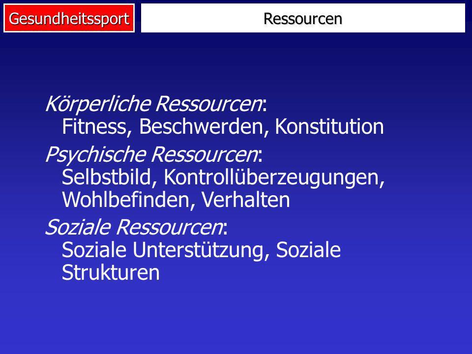 Körperliche Ressourcen: Fitness, Beschwerden, Konstitution