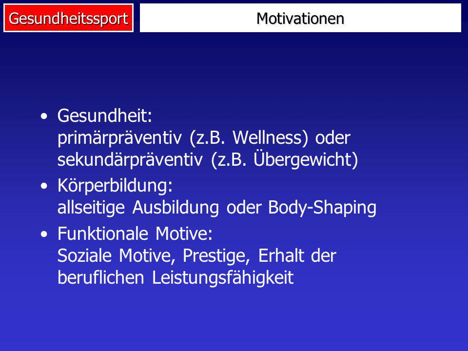 Körperbildung: allseitige Ausbildung oder Body-Shaping
